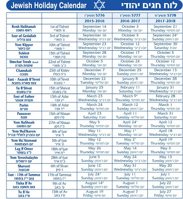 2017 Calendar Jewish Holidays