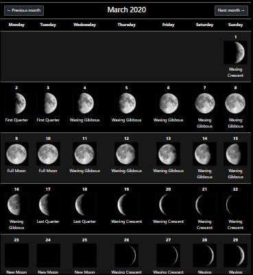 March Moon Phases Calendar 2020